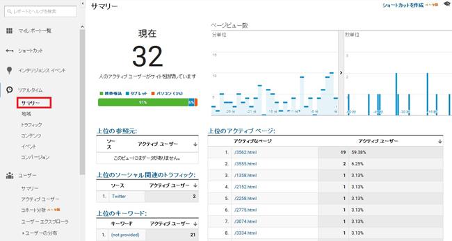 analytics13